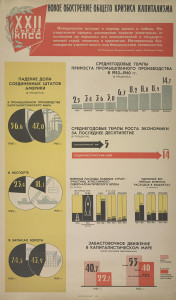 Soviet Infographics 2